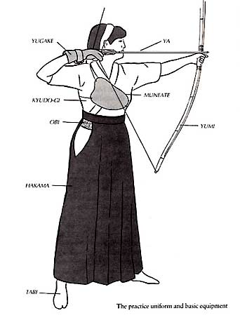 http://www.fightingarts.com/content04/graphics/kyudo-1-09.jpg